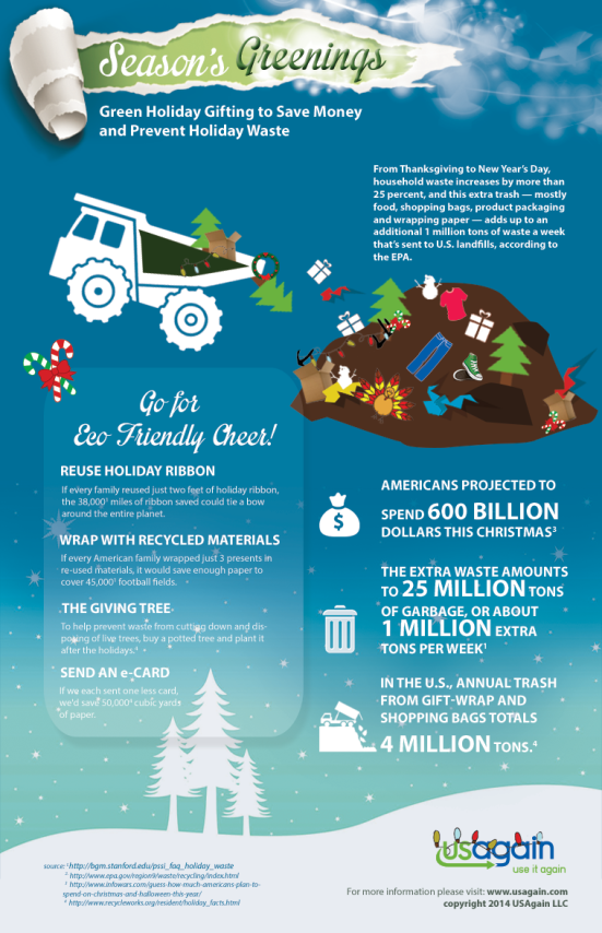 2014-Christmas-holiday-infographic-